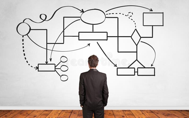 与组织系统图的商人怀疑寻找的解答概念 免版税库存照片