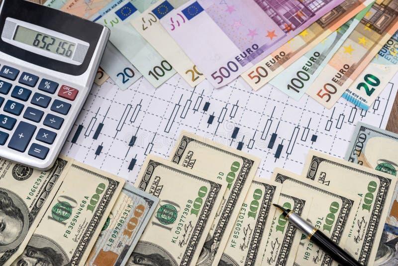 与美元、欧元、计算器和笔的外汇 图库摄影