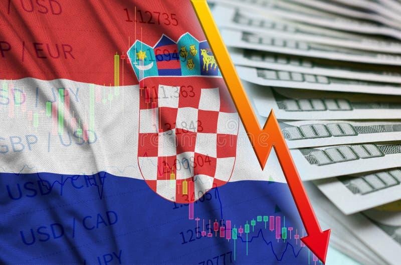 与美金爱好者的克罗地亚旗子和图下跌的美元位置  库存例证