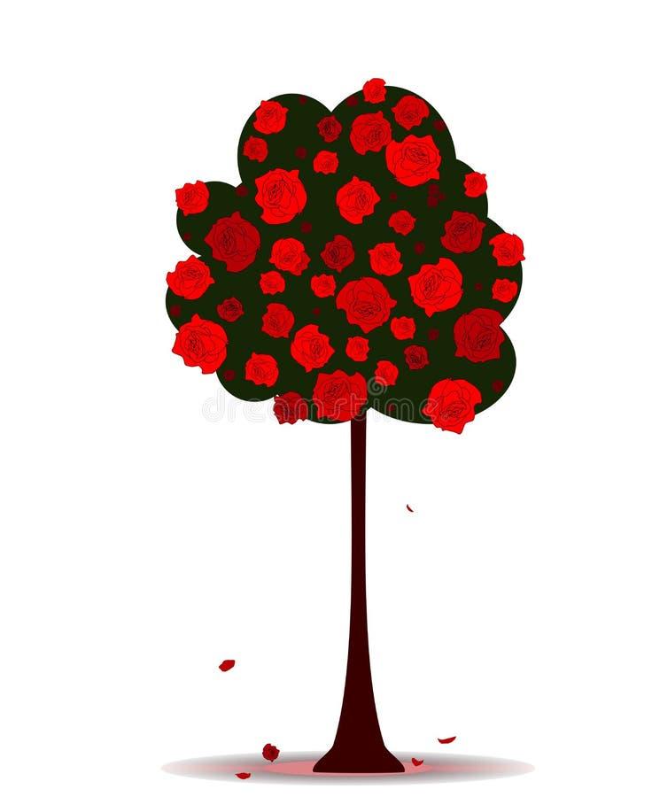 与英国兰开斯特家族族徽的绿色树在白色,葡萄酒样式,传染媒介eps 10 皇族释放例证