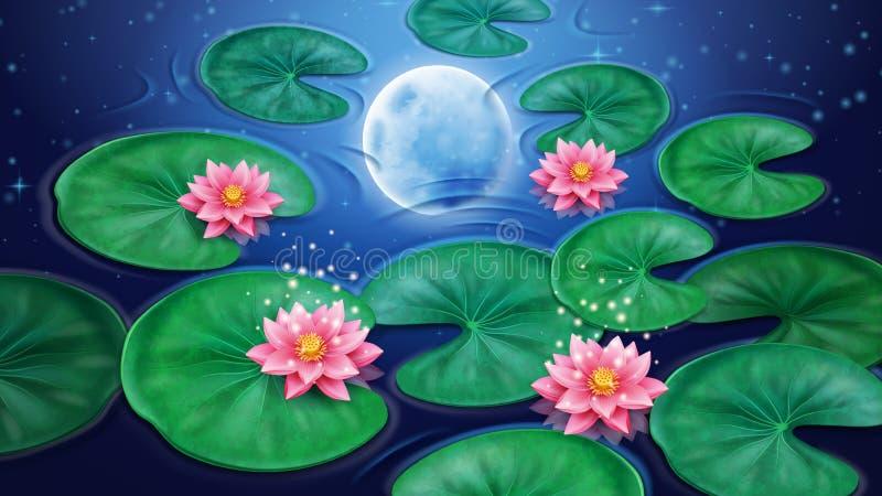 与莲花和月亮反射的水 向量例证