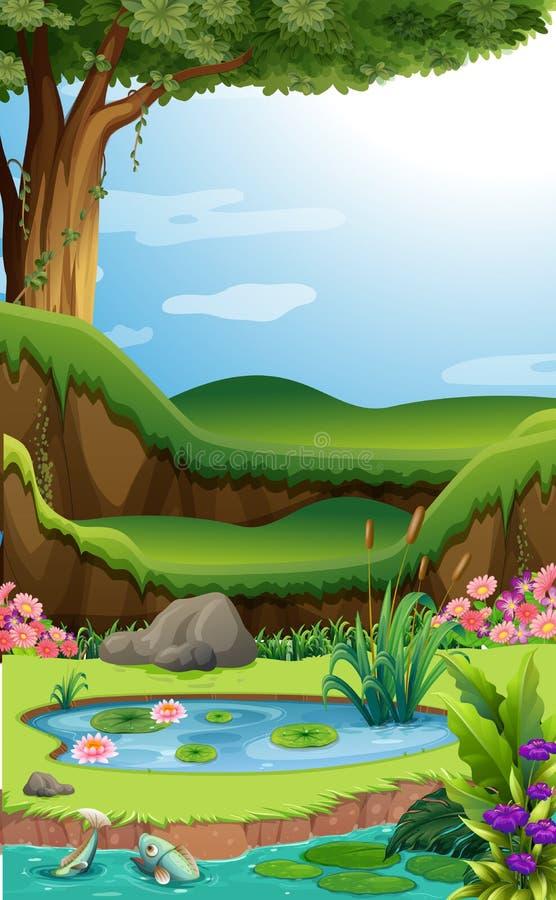 与莲花的背景场面在池塘 向量例证