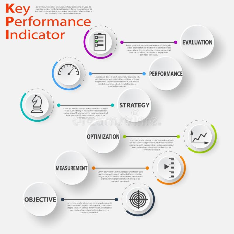 与营销象的Infographic KPI概念 主要绩效事务的显示横幅 库存例证