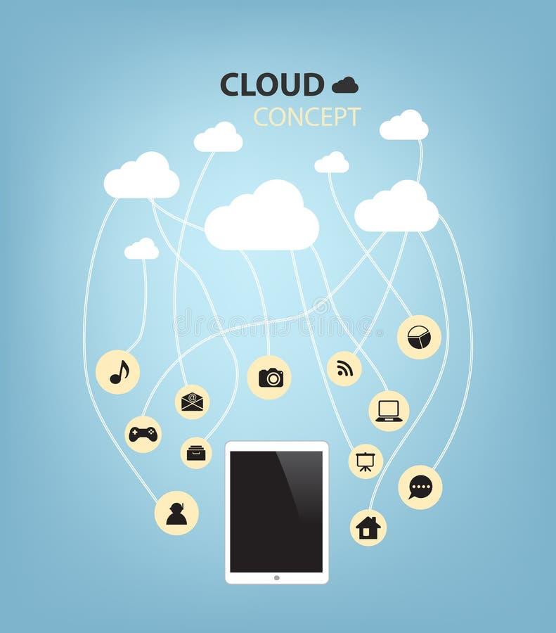 与计算机片剂的概念云彩 向量例证