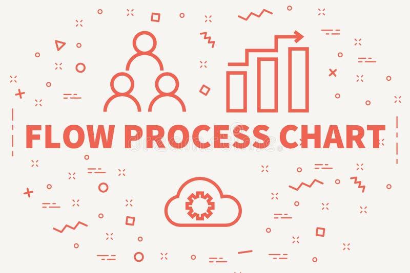 与词的概念性企业例证流程进程cha 向量例证