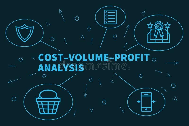 """与词cost†""""volume†""""的概念性企业例证 皇族释放例证"""
