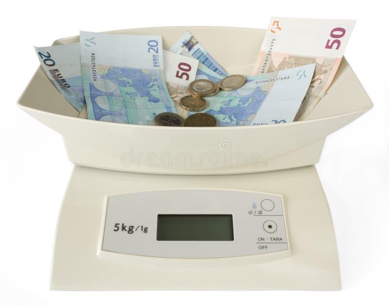 与货币的缩放比例 库存照片