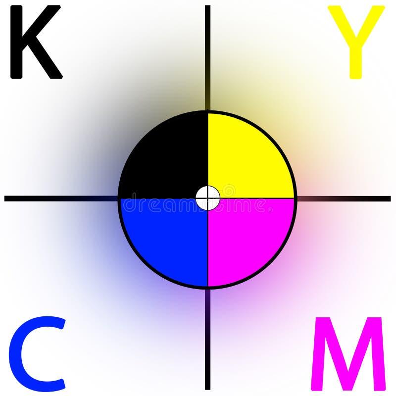 CMYK目标 库存图片