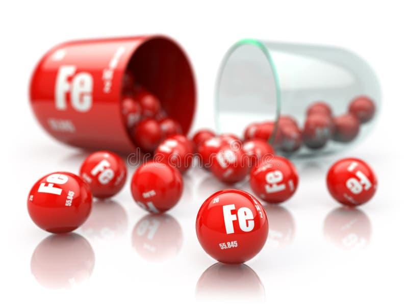 与铁FE元素的药片 饮食补充条款 维生素胶囊 向量例证