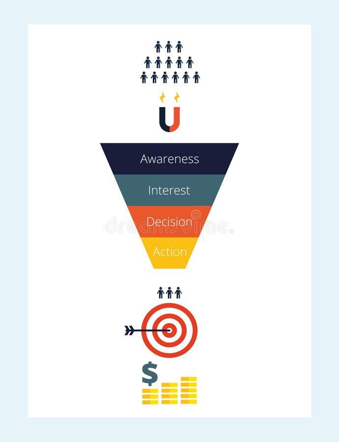 与销售漏斗、观众、客户、目标和赢利的阶段的企业infographics 平的例证 向量例证