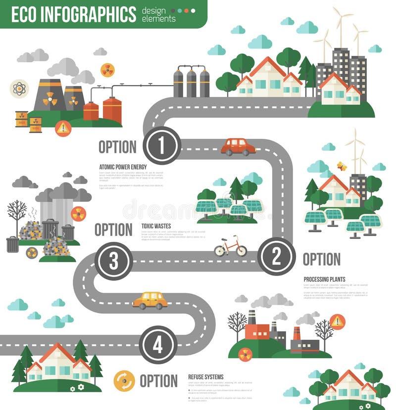 与镇路的生态Infographics 库存例证