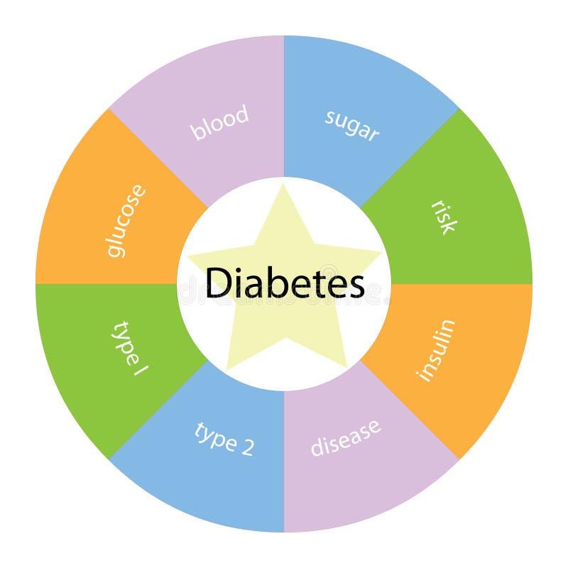 与颜色和星形的糖尿病圆的概念 库存例证