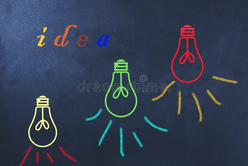 与颜色电灯泡的想法文本 库存例证