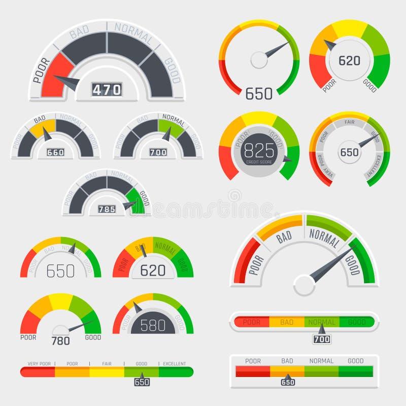 与颜色的信用评分显示从穷成水平到好 测量仪 库存例证