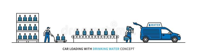 与饮用水传染媒介例证的汽车装货 库存例证