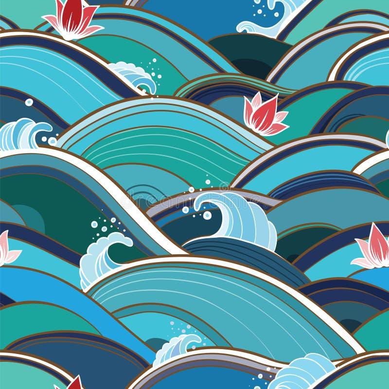 与水波和百合的无缝的样式 库存例证