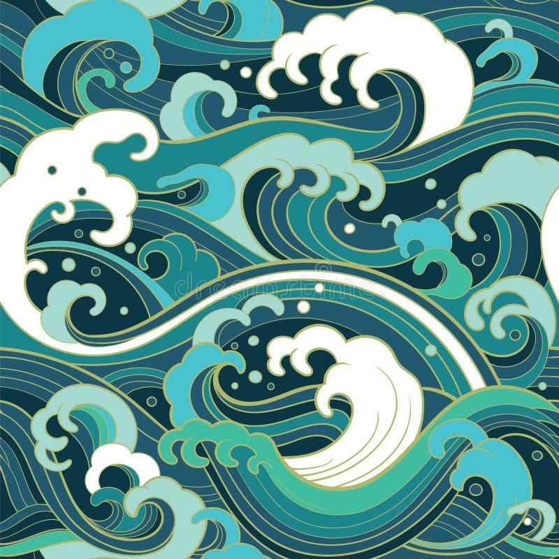 与水波的海洋无缝的样式 库存例证