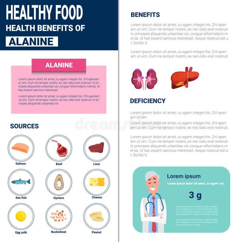 与维生素和矿物来源,健康营养生活方式概念的健康食物Infographics产品 向量例证