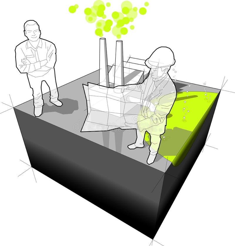 与建筑师和顾客的工业污染图 向量例证
