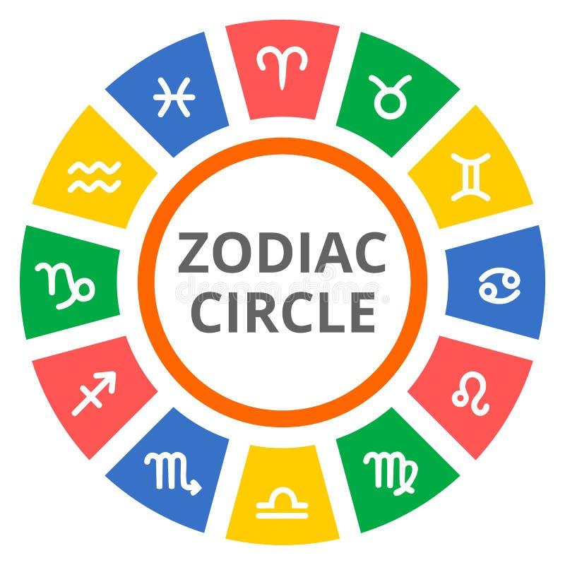与黄道带标志的占星圈子 向量例证
