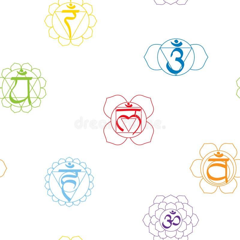 与chakras的名字的无缝的样式在梵语的 皇族释放例证