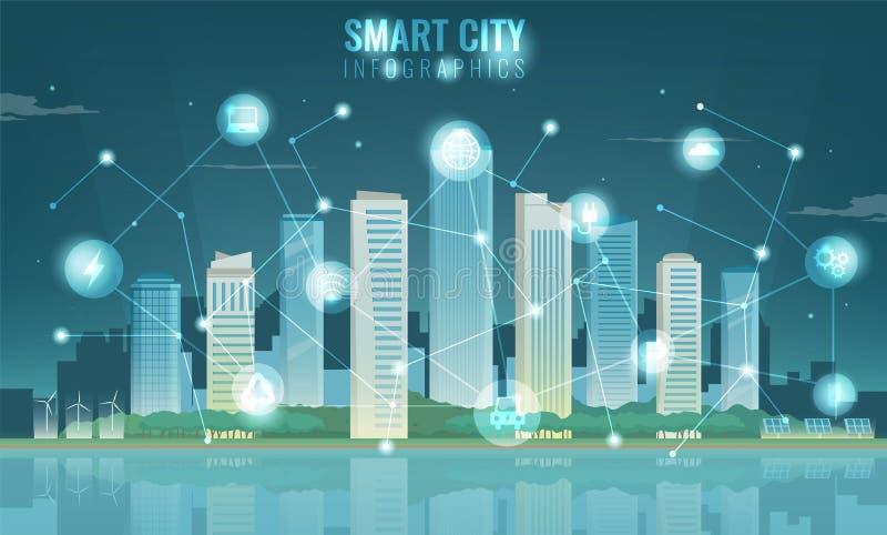 与infographic元素的都市风景 现代的城市 聪明的城市 概念网站模板 向量 皇族释放例证