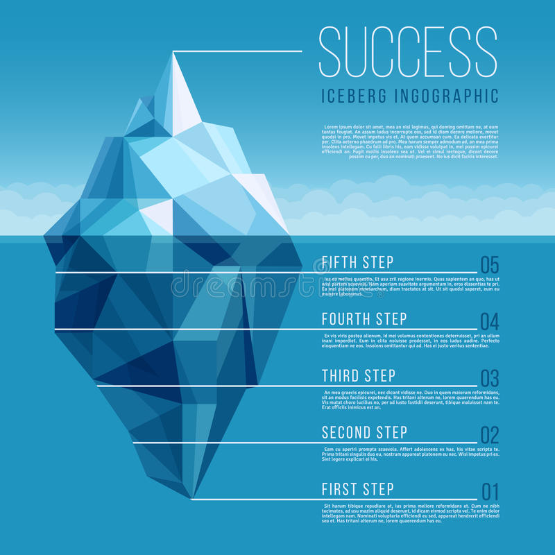 与infographic蓝色海洋水传染媒介的事务的冰山 向量例证