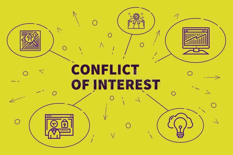 与inte词冲突的概念性企业例证  向量例证