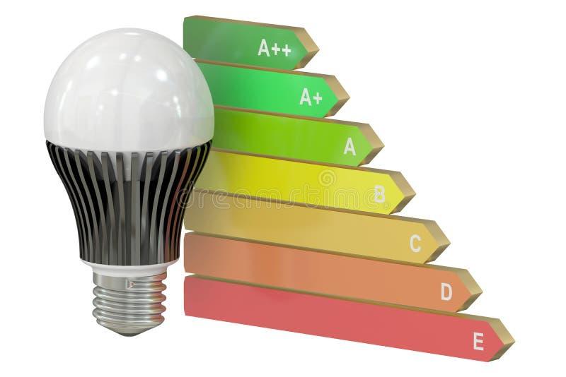 与LED灯概念的节能图 皇族释放例证