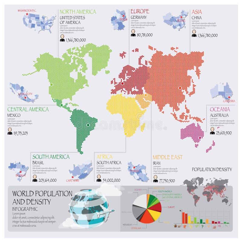 世界人口和密度Infographic 库存例证