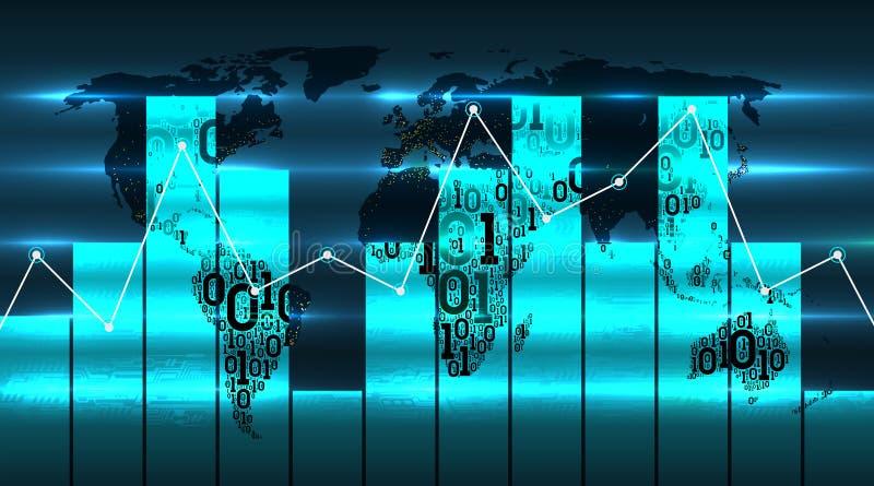 世界地图图图和图表,在未来数字全球性技术背景  o 向量例证