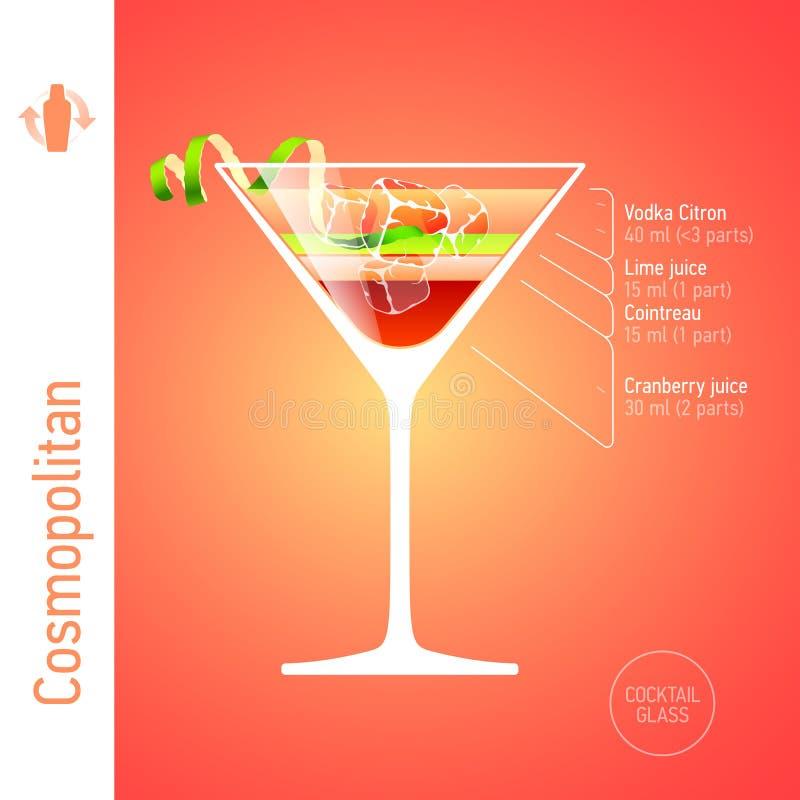 世界性鸡尾酒 向量例证