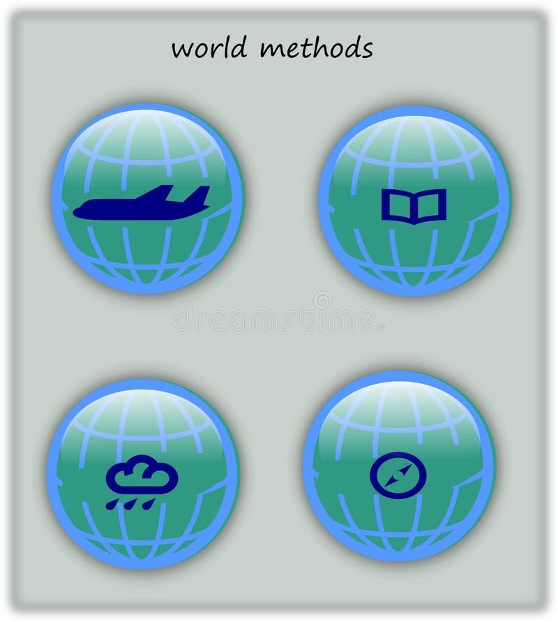 世界方法 免版税库存照片