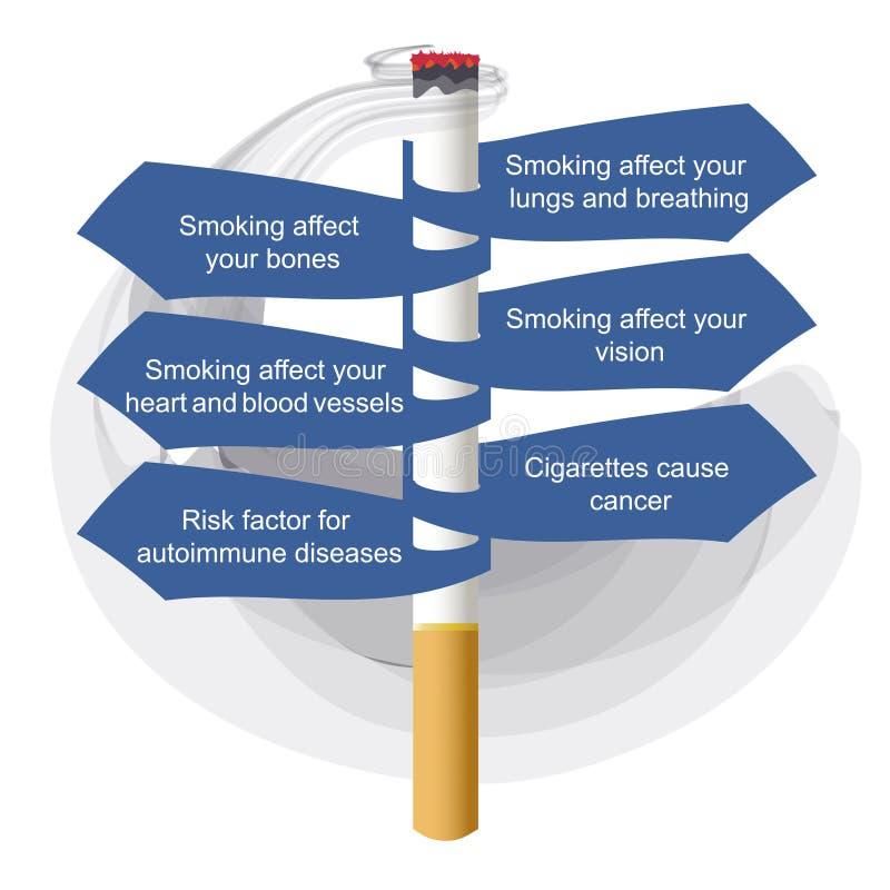 世界无烟草日 库存例证