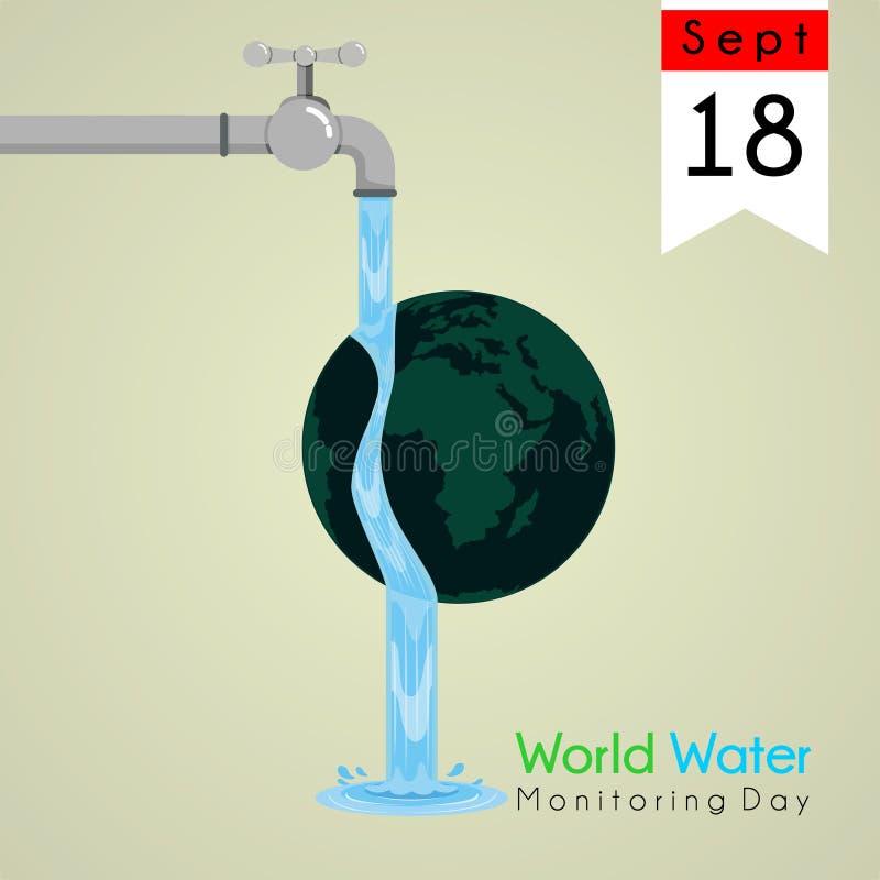 世界水监视天 向量例证