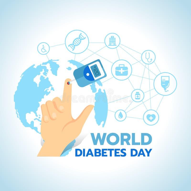 世界糖尿病与血糖测试的天在手指的横幅和血液在与摘要的蓝色世界地图连接链接到医疗i 皇族释放例证