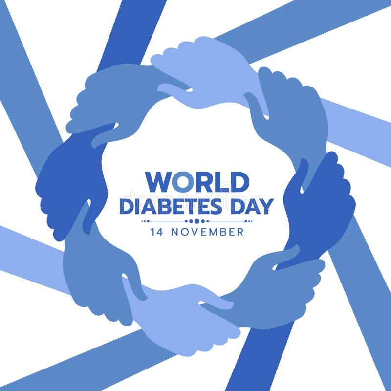世界糖尿病天了悟横幅用在圈子框架传染媒介设计附近的蓝色手举行手 皇族释放例证