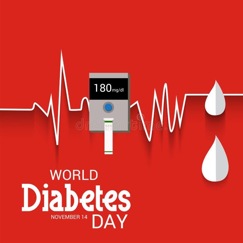 世界糖尿病天 向量例证