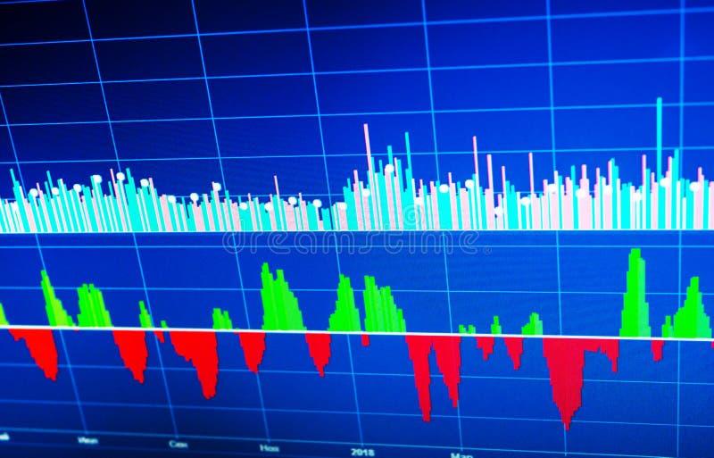 世界经济图表 外汇市场概念性看法  库存照片