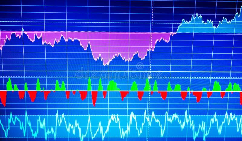 世界经济图表 技术的分析 概念性看法前 库存例证