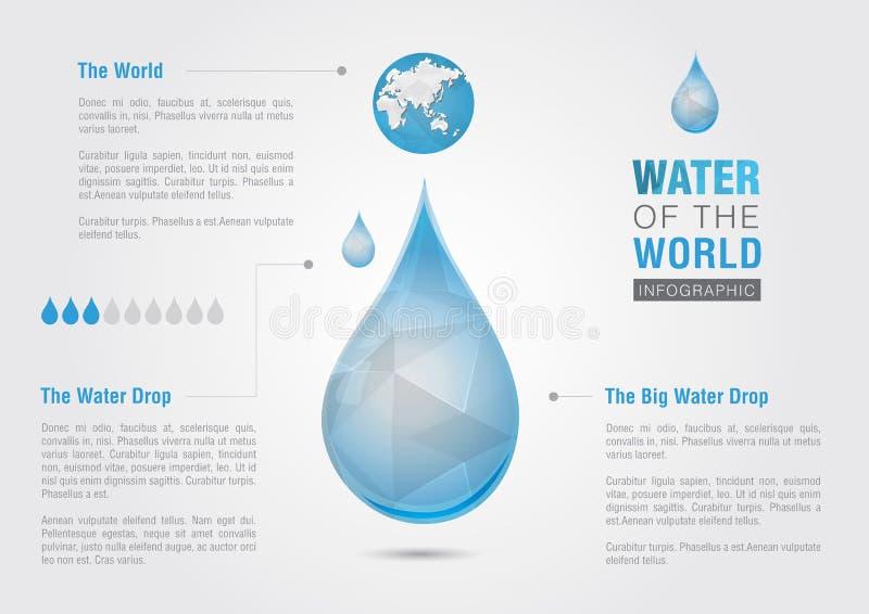 水世界 与世界的信息图表水下落 库存例证