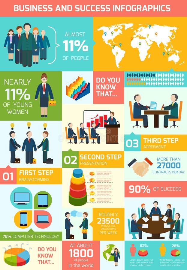 业务会议infographics 向量例证
