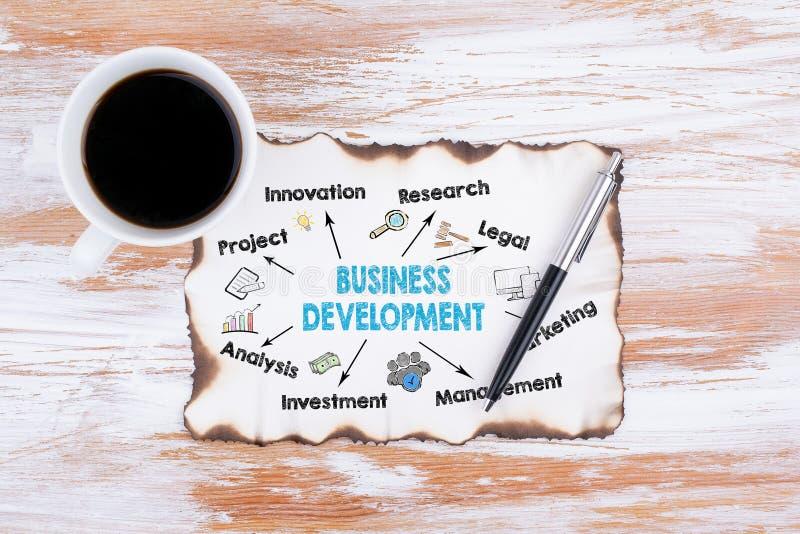 业务发展概念 与主题词和象的图 免版税图库摄影