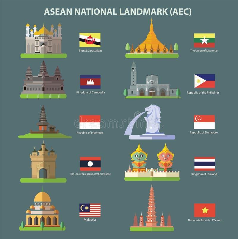 东南亚国家联盟国家地标(AEC) 皇族释放例证