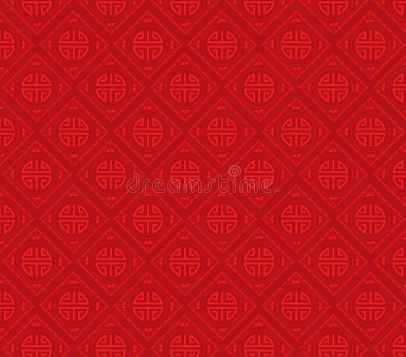 东方农历新年背景 皇族释放例证