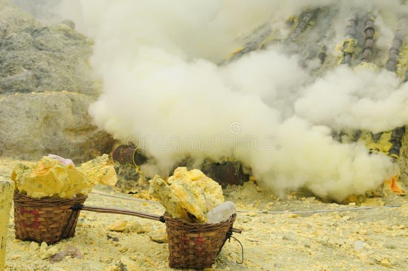 东部ijen印度尼西亚jawa kawah硫磺vulcano 免版税图库摄影