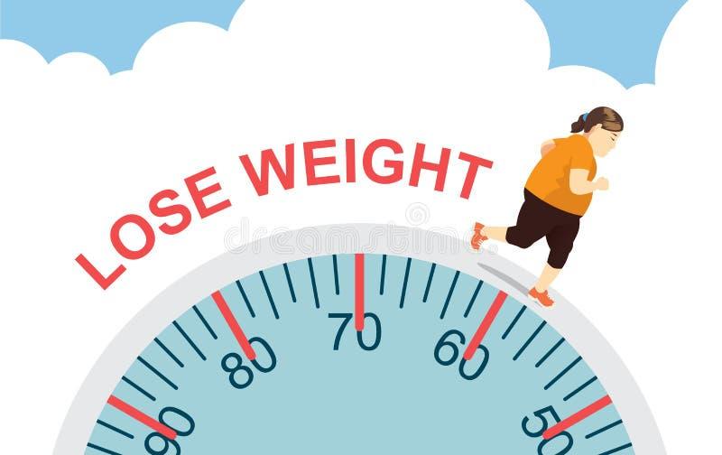 丢失与跑步的重量 向量例证