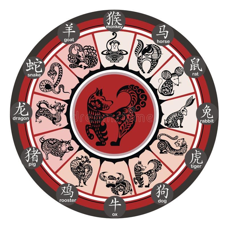 12个中国黄道带符号 库存例证