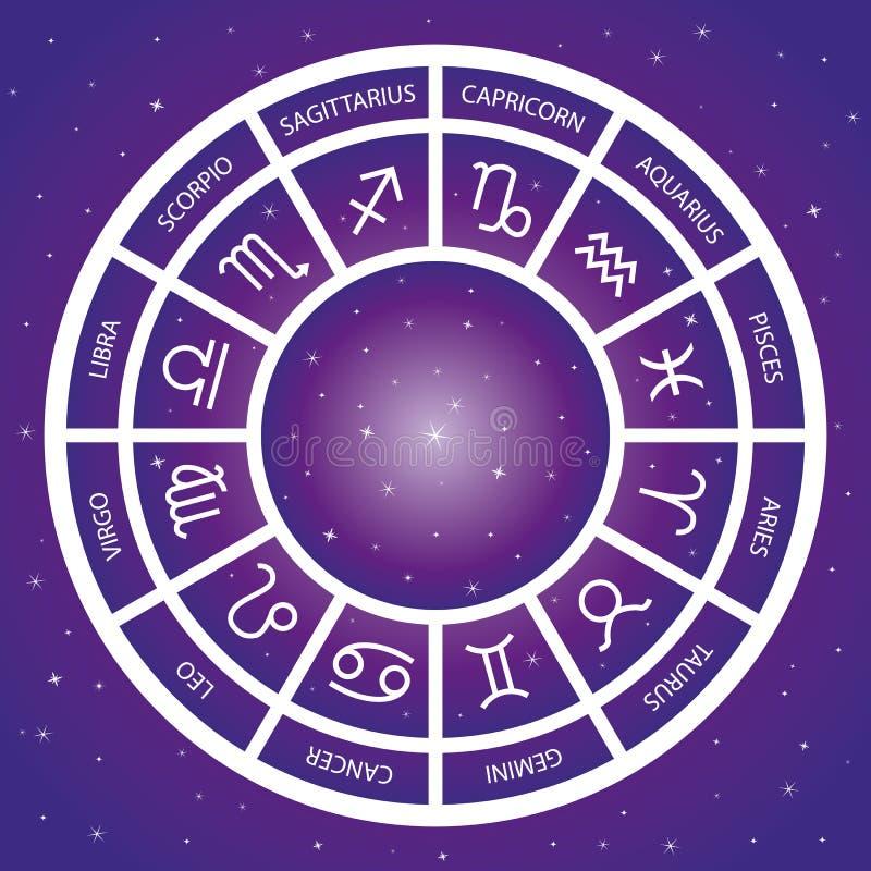 12个占星术标志转动 传染媒介不可思议的黄道带宇宙背景 库存例证