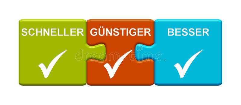 3个难题按钮显示更加快速,更加便宜和更好的德语 皇族释放例证